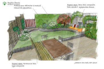 Croquis jardin design urbain Paysagiste Sophie Durin